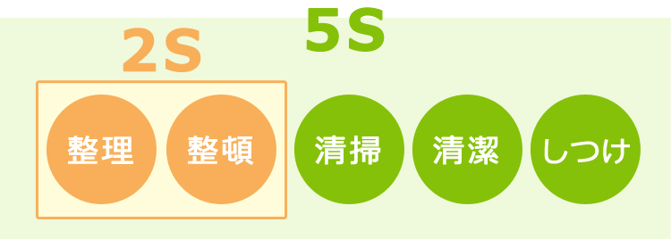 2Sと5S